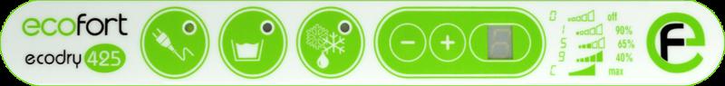 ecodry Luftentfeuchter Bedienung